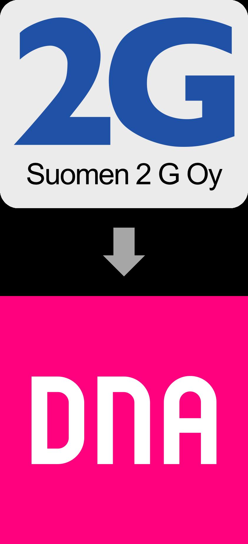 suomen2g-DNA